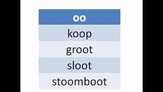 Leer Afrikaans Dubbel Vokale.wmv